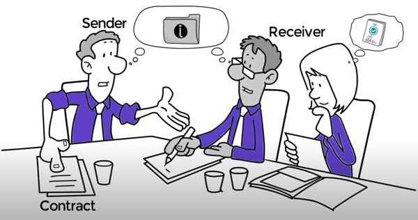 Business Process Handoff Agreement